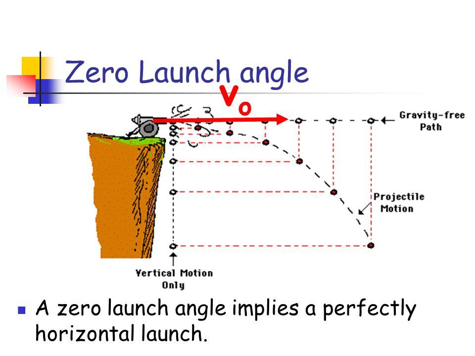 Zero Launch angle A zero launch angle implies a perfectly horizontal launch. vovo