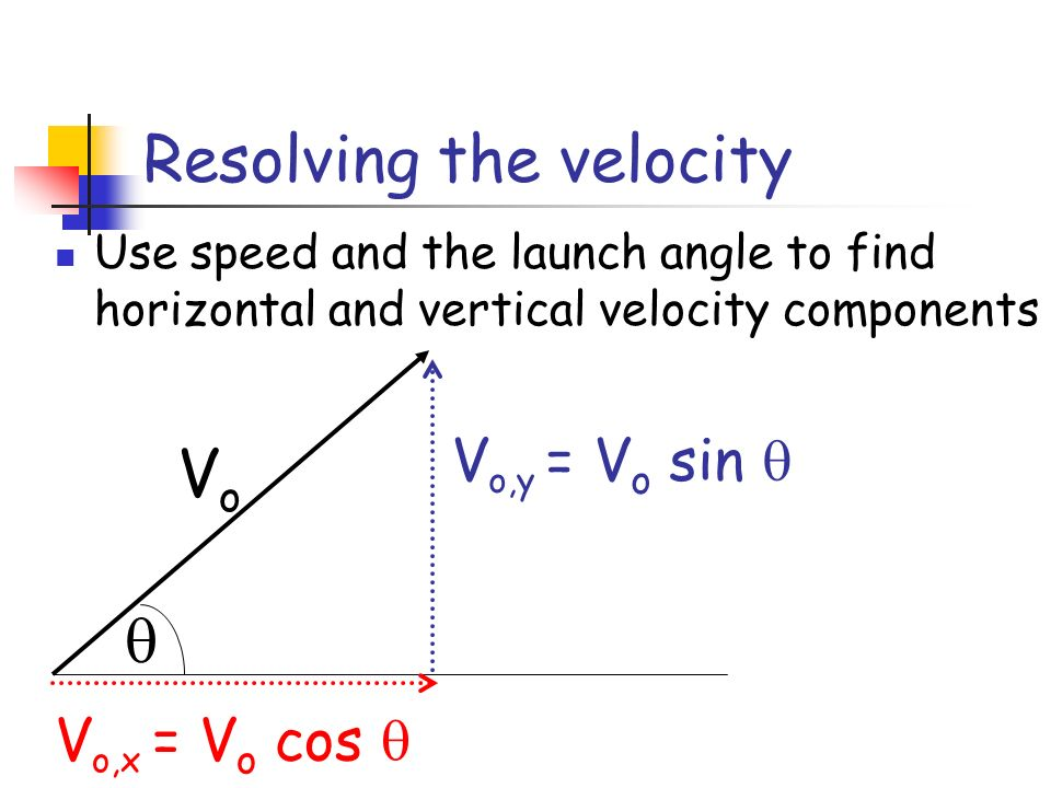 Resolving the velocity Use speed and the launch angle to find horizontal and vertical velocity components VoVo V o,y = V o sin V o,x = V o cos