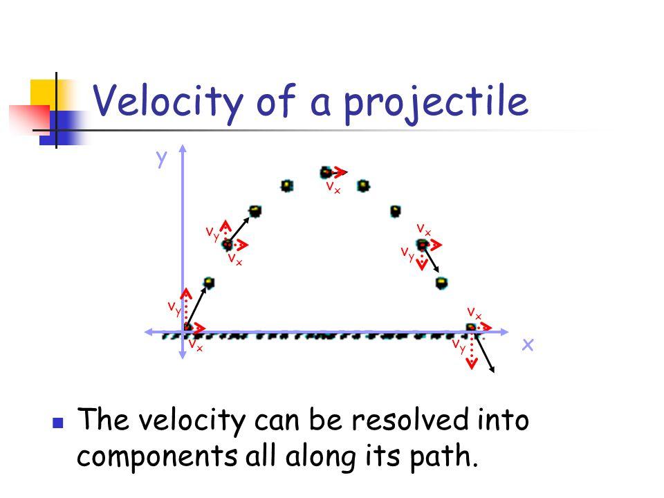Velocity of a projectile vyvy vxvx vxvx vyvy vxvx vyvy vxvx x y vxvx vyvy The velocity can be resolved into components all along its path.