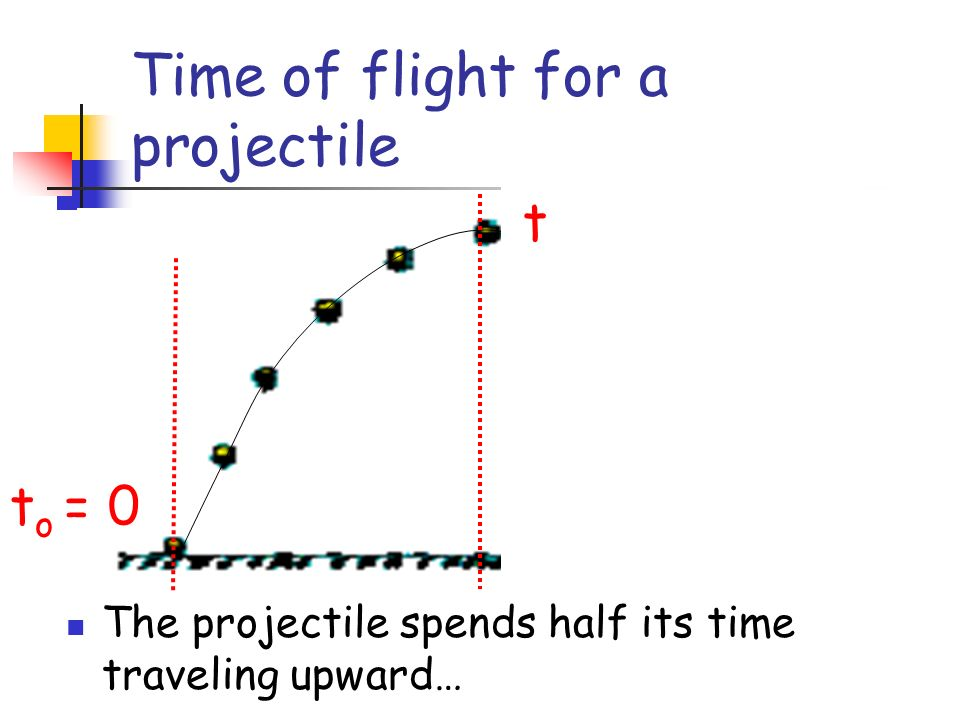 t o = 0 t Time of flight for a projectile The projectile spends half its time traveling upward…