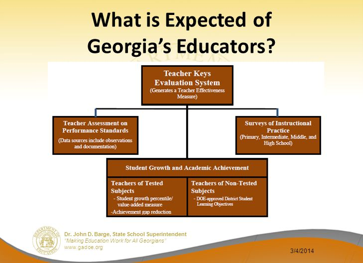 Dr. John D. Barge, State School Superintendent Making Education Work for All Georgians www.gadoe.org What is Expected of Georgias Educators? 3/4/2014