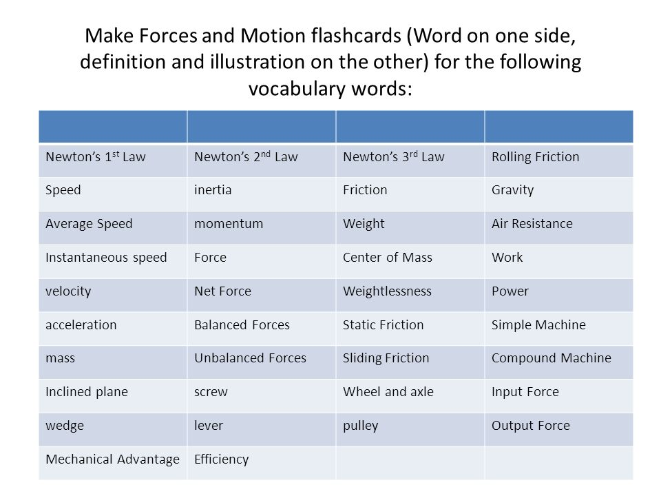 Make Forces and Motion flashcards (Word on one side, definition and illustration on the other) for the following vocabulary words: Newtons 1 st LawNew