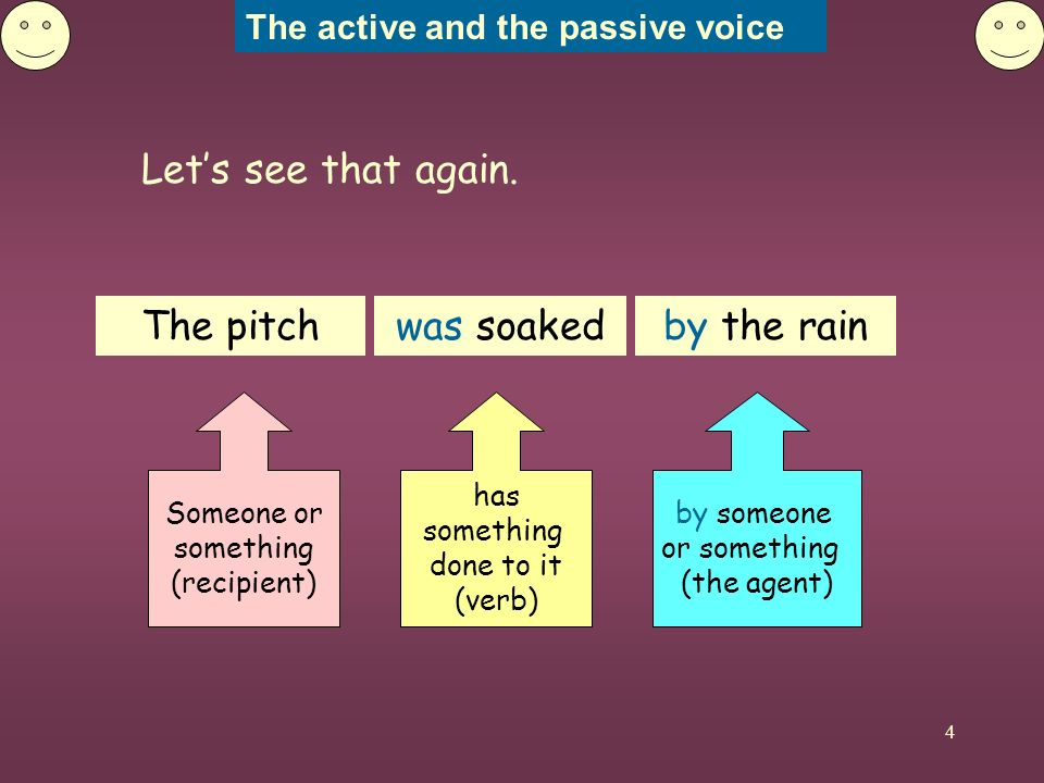 The active and the passive voice 5 In these examples, spot the use of the active voice and the passive voice.