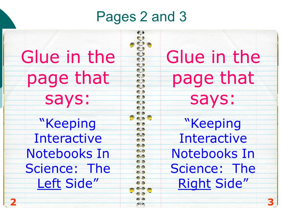 Pages 2 and 3 23 Glue in the page that says: Keeping Interactive Notebooks In Science: The Left Side Glue in the page that says: Keeping Interactive N