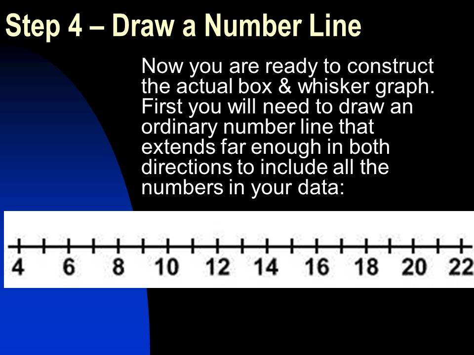 Now you are ready to construct the actual box & whisker graph. First you will need to draw an ordinary number line that extends far enough in both dir