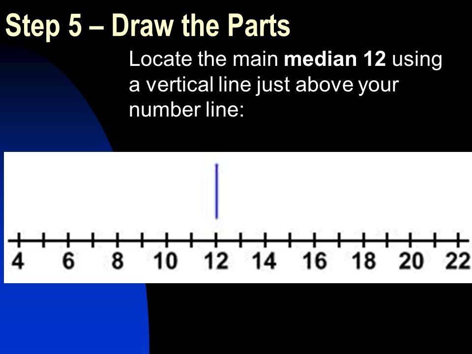 Locate the main median 12 using a vertical line just above your number line: Step 5 – Draw the Parts