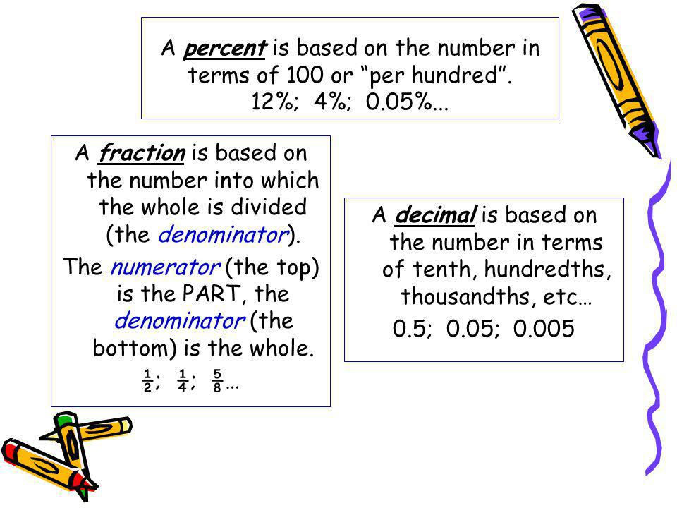 A percent is based on the number in terms of 100 or per hundred. 12%; 4%; 0.05%... A fraction is based on the number into which the whole is divided (