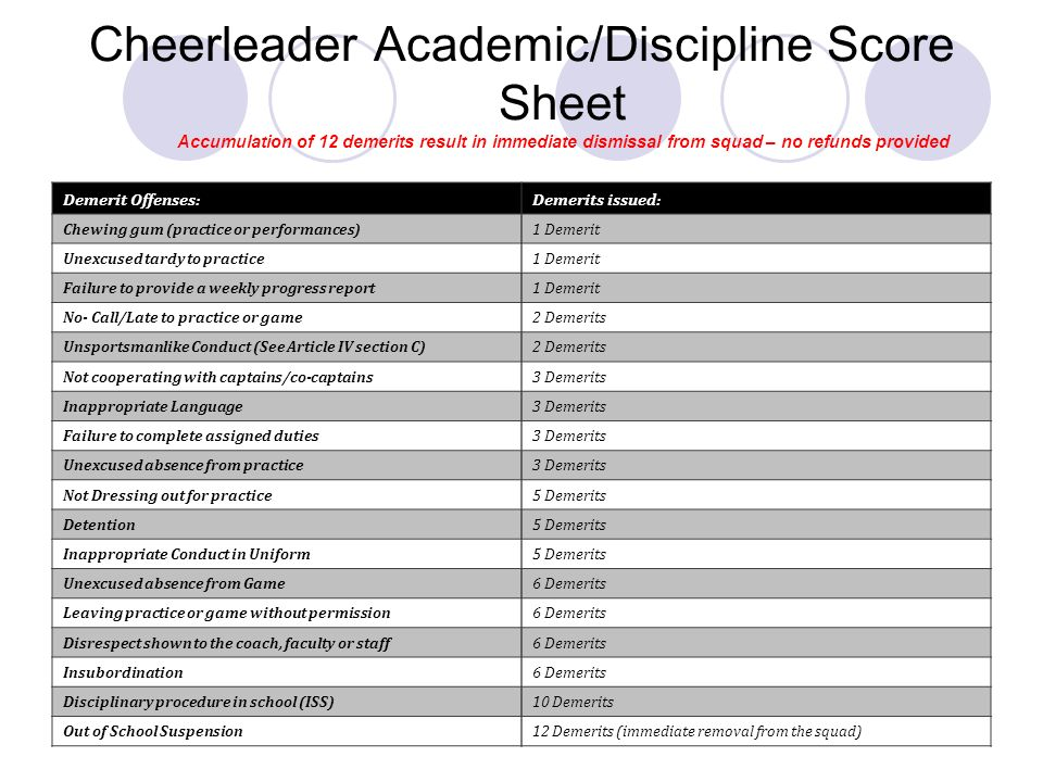 Cheerleader Academic/Discipline Score Sheet Accumulation of 12 demerits result in immediate dismissal from squad – no refunds provided Demerit Offense