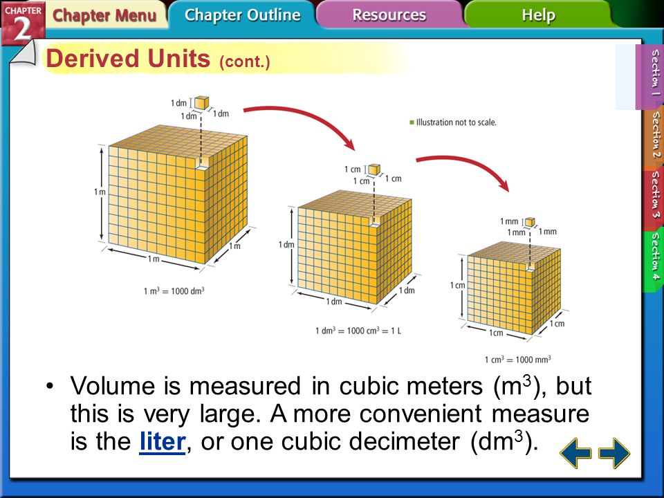 Section 2-1 Derived Units Not all quantities can be measured with SI base units. A unit that is defined by a combination of base units is called a der