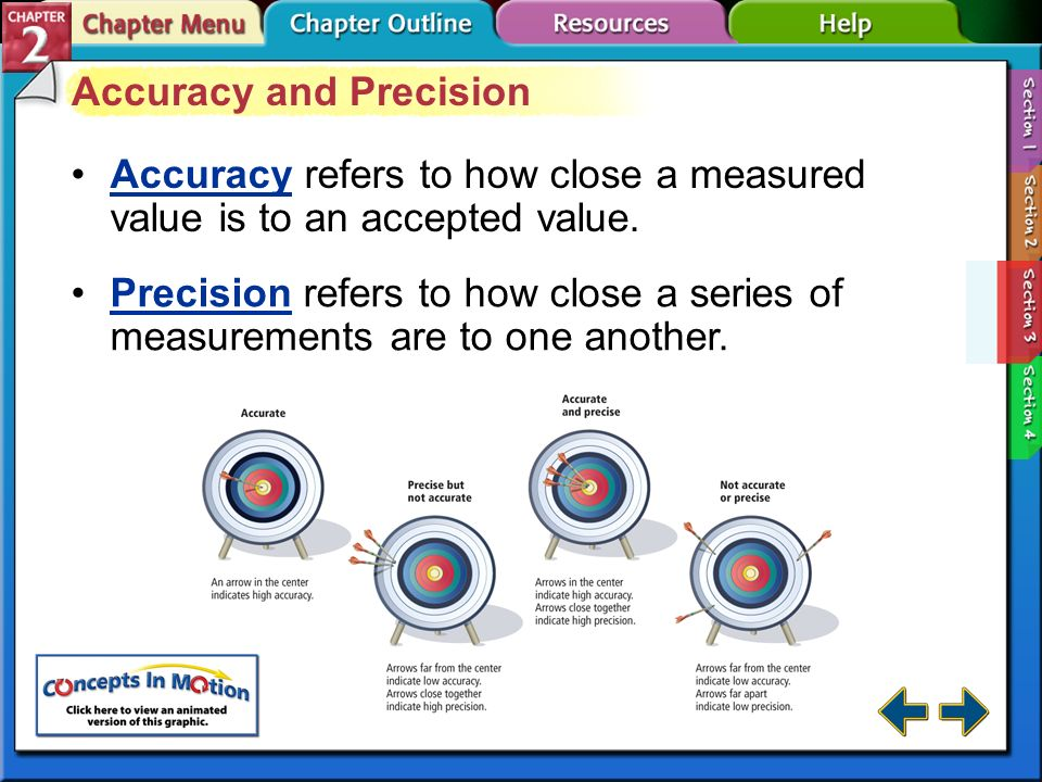 Section 2-3 Section 2.3 Uncertainty in Data (cont.) accuracy precision error Measurements contain uncertainties that affect how a result is presented.