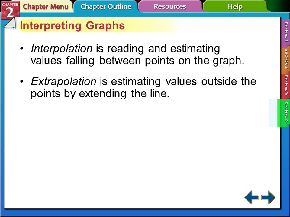 Section 2-4 Graphing (cont.) If a line through the points is straight, the relationship is linear and can be analyzed further by examining the slope.