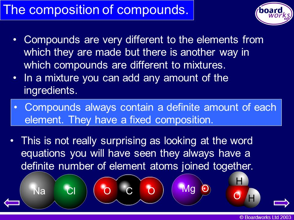 © Boardworks Ltd 2003 The composition of compounds. Compounds are very different to the elements from which they are made but there is another way in