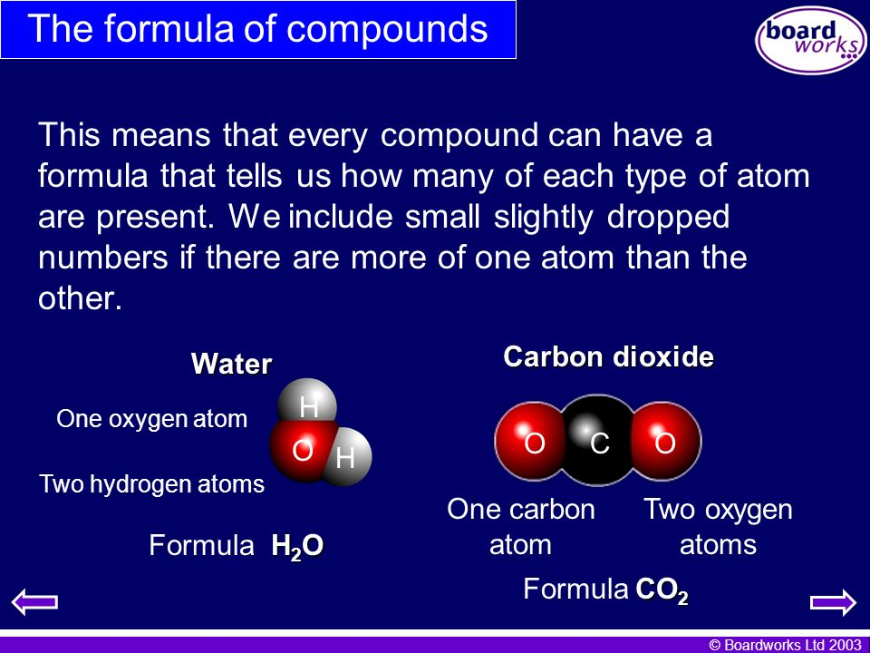 © Boardworks Ltd 2003 The formula of compounds This means that every compound can have a formula that tells us how many of each type of atom are prese