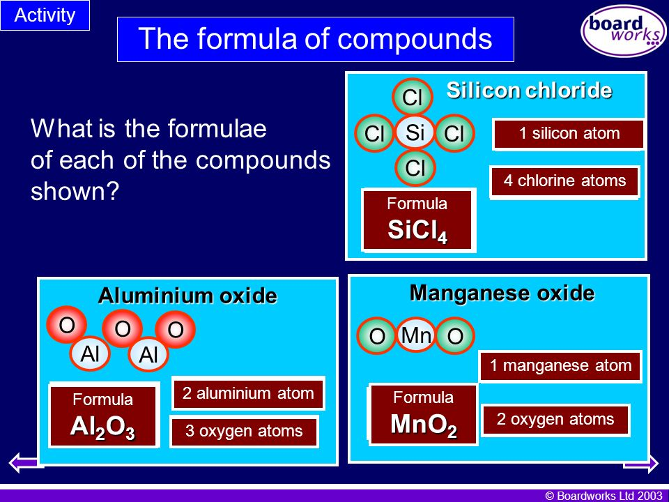 © Boardworks Ltd 2003 What is the formulae of each of the compounds shown? Silicon chloride ? silicon atom ? chlorine atoms Formula Si Cl Manganese ox