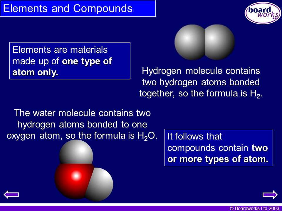 © Boardworks Ltd 2003 Elements and Compounds two or more types of atom. It follows that compounds contain two or more types of atom. The water molecul