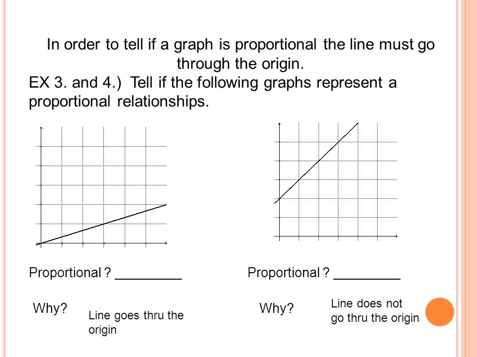 In order to tell if a graph is proportional the line must go through the origin. EX 3. and 4.) Tell if the following graphs represent a proportional r