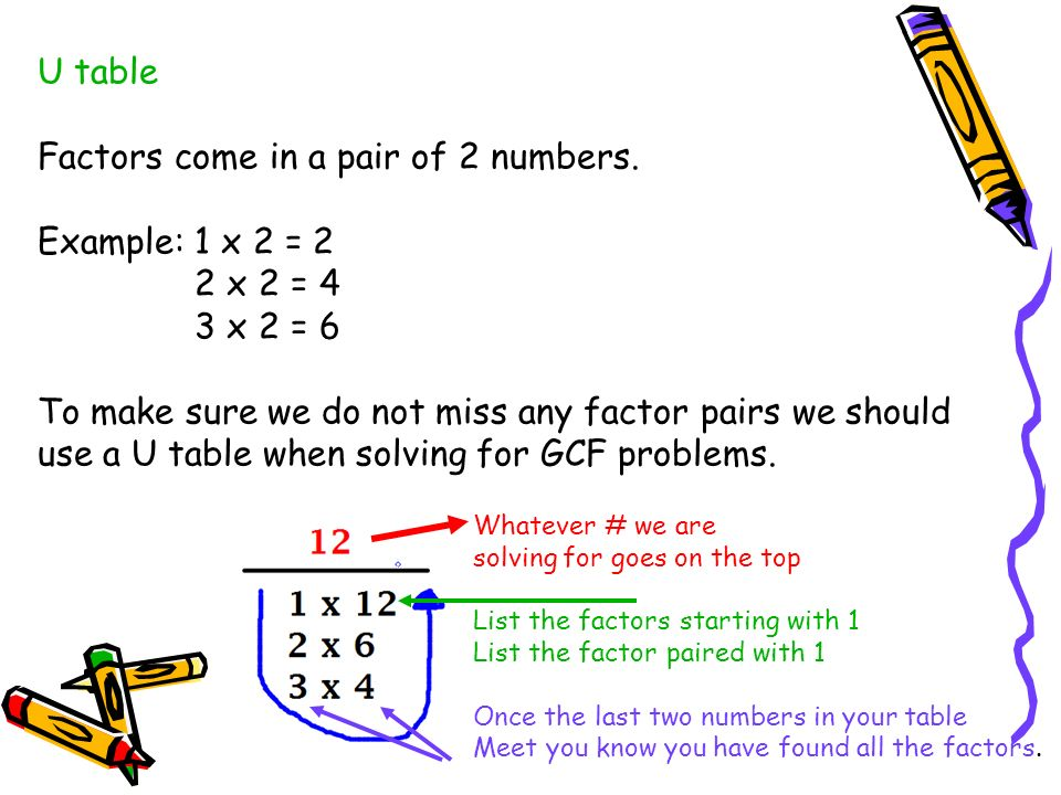 U table Factors come in a pair of 2 numbers. Example: 1 x 2 = 2 2 x 2 = 4 3 x 2 = 6 To make sure we do not miss any factor pairs we should use a U tab