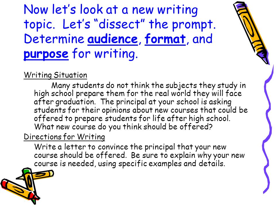 Now lets look at a new writing topic. Lets dissect the prompt.