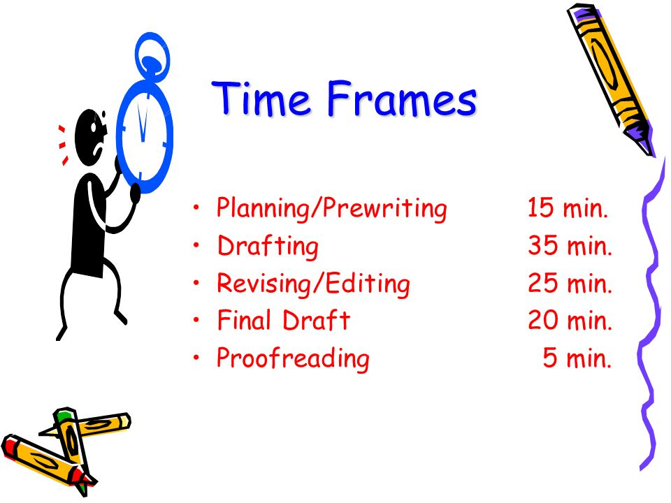 Time Frames Time Frames Planning/Prewriting15 min. Drafting35 min. Revising/Editing25 min. Final Draft20 min. Proofreading 5 min.