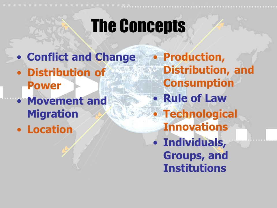 The Concepts Conflict and Change Distribution of Power Movement and Migration Location Production, Distribution, and Consumption Rule of Law Technolog