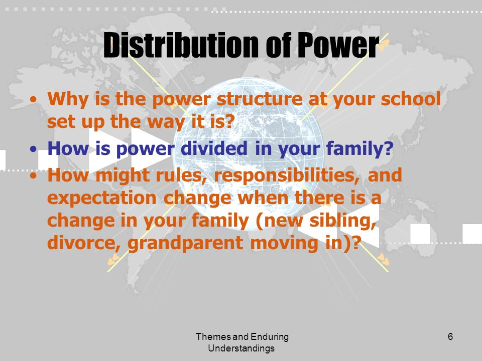 Themes and Enduring Understandings 6 Distribution of Power Why is the power structure at your school set up the way it is? How is power divided in you