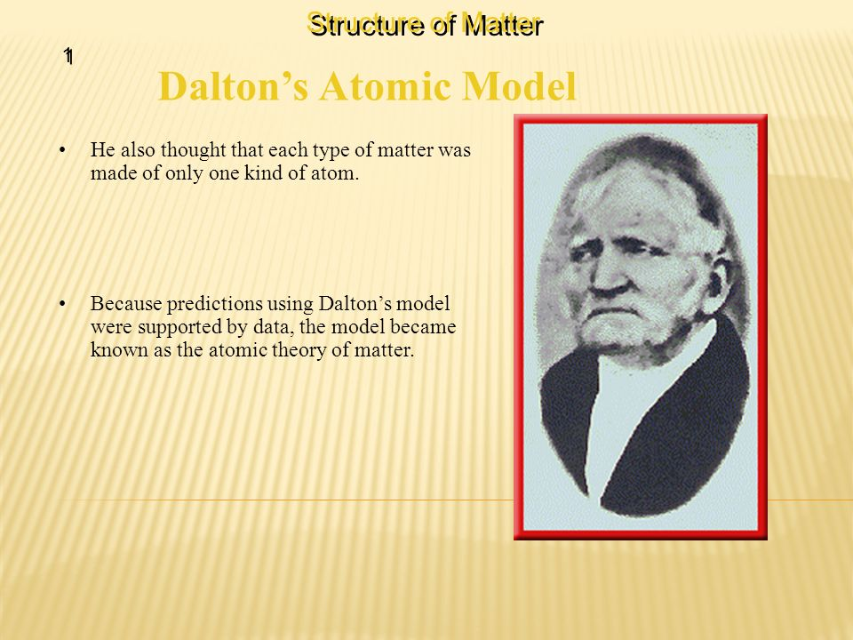 Dalton believed that matter was made of atoms that were too small to be seen by the human eye. Daltons Atomic Model Structure of Matter 1 1