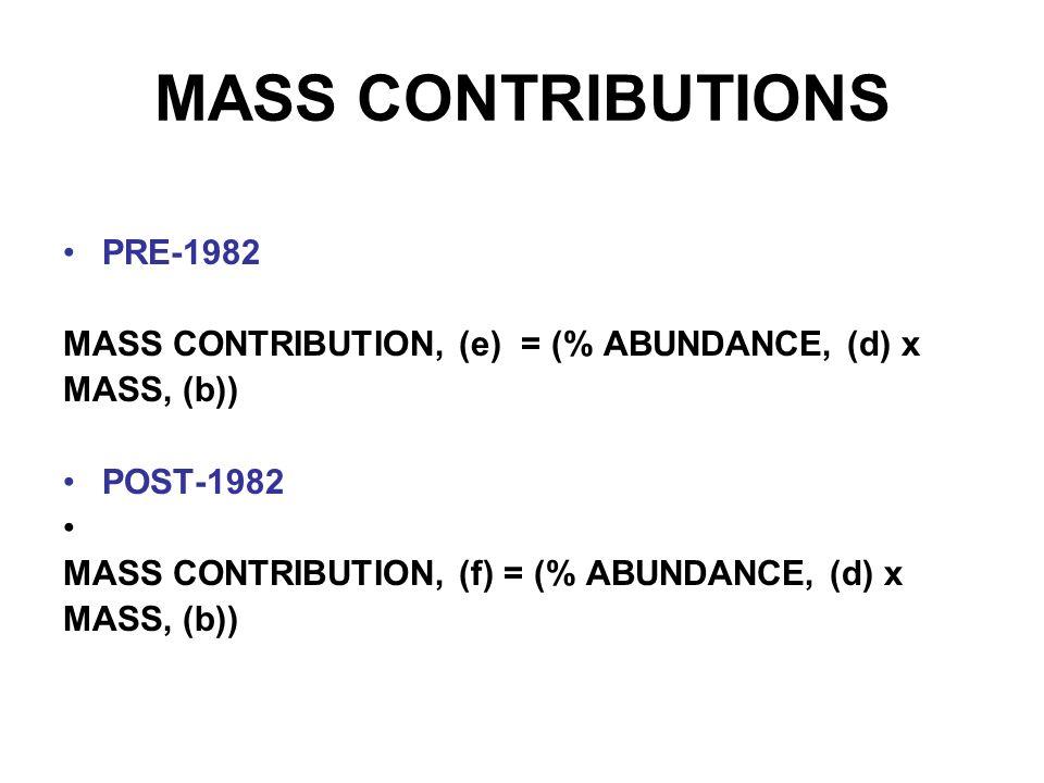 MASS CONTRIBUTIONS PRE-1982 MASS CONTRIBUTION, (e) = (% ABUNDANCE, (d) x MASS, (b)) POST-1982 MASS CONTRIBUTION, (f) = (% ABUNDANCE, (d) x MASS, (b))