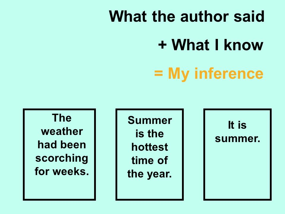 The weather had been scorching for weeks. Summer is the hottest time of the year. It is summer. What the author said + What I know = My inference
