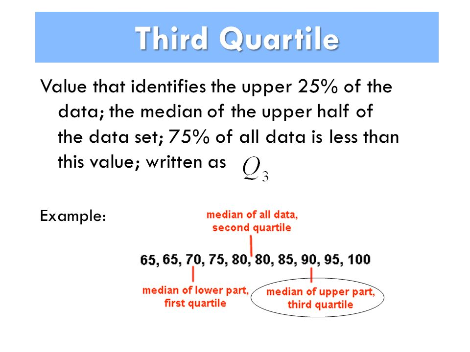 Third Quartile Value that identifies the upper 25% of the data; the median of the upper half of the data set; 75% of all data is less than this value;