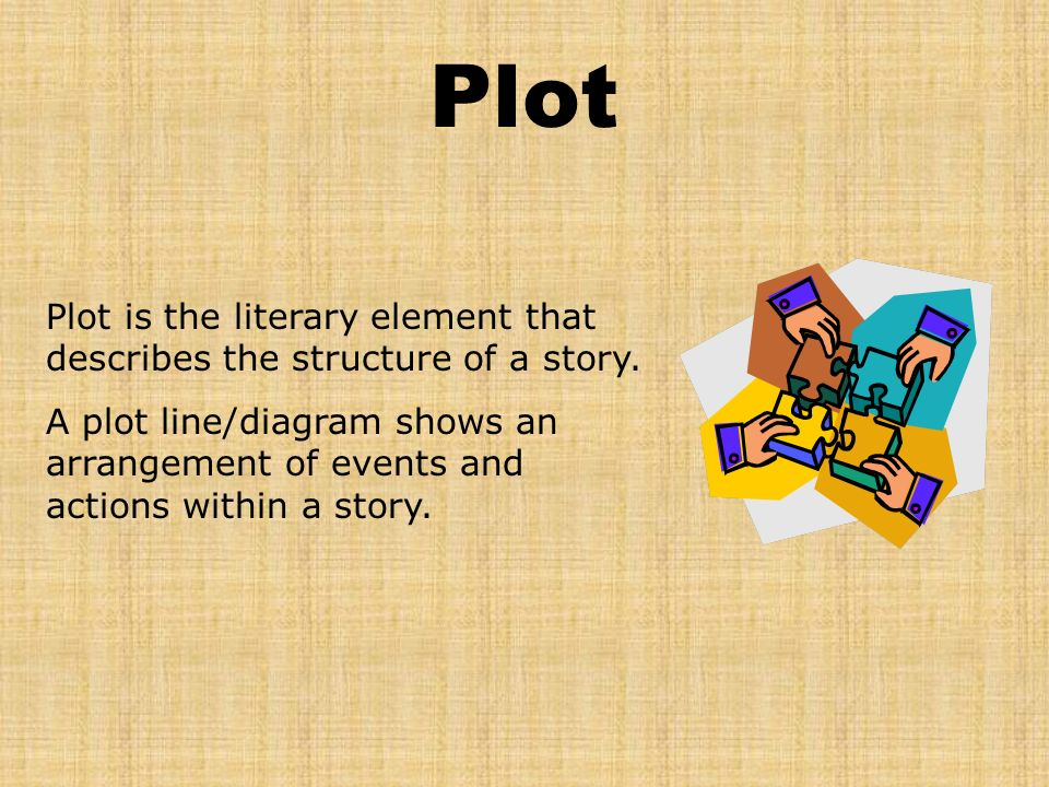 Plot Plot is the literary element that describes the structure of a story. A plot line/diagram shows an arrangement of events and actions within a sto