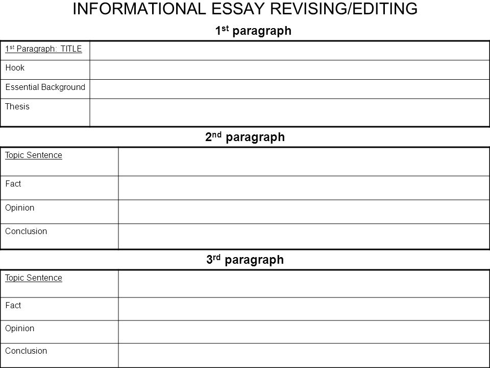 INFORMATIONAL ESSAY REVISING/EDITING 1 st Paragraph: TITLE Hook Essential Background Thesis Topic Sentence Fact Opinion Conclusion 2 nd paragraph 3 rd
