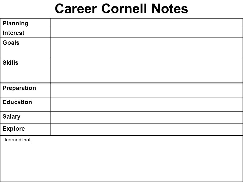 Career Cornell Notes Planning Interest Goals Skills I learned that, Preparation Education Salary Explore