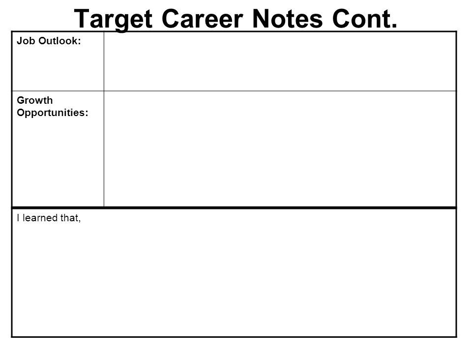 Target Career Notes Cont. Job Outlook: Growth Opportunities: I learned that,