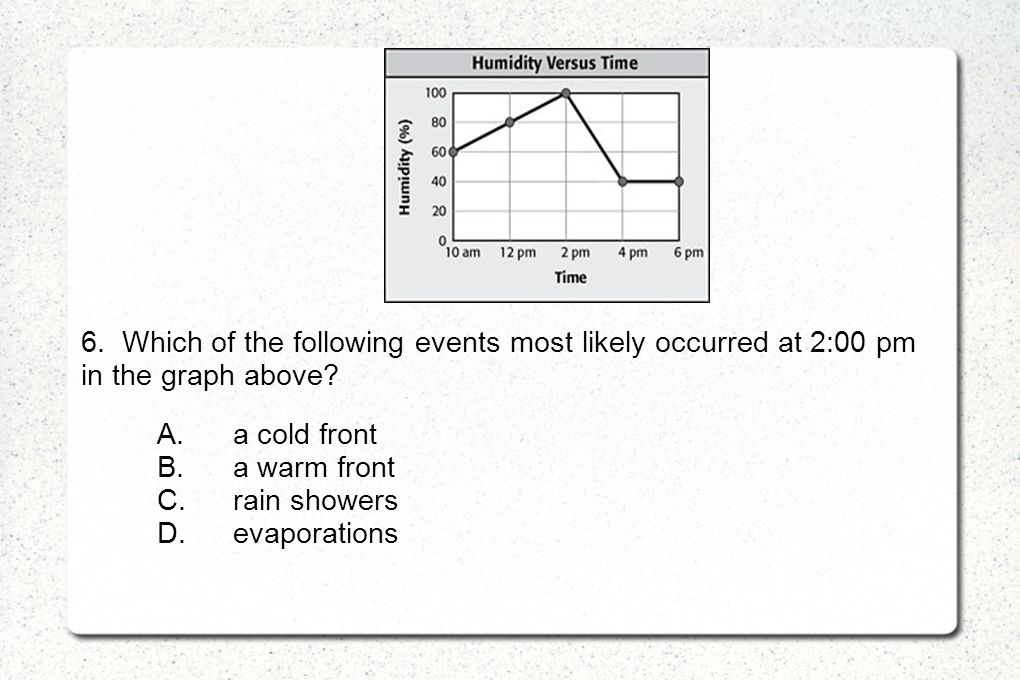 6. Which of the following events most likely occurred at 2:00 pm in the graph above? A.a cold front B.a warm front C.rain showers D.evaporations