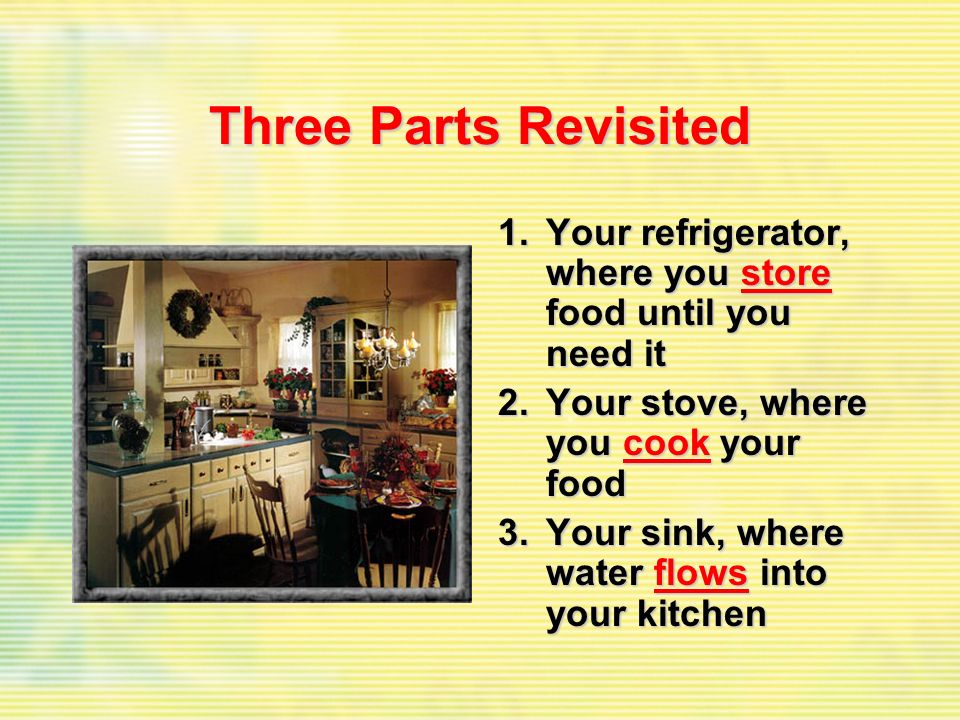 Three Parts Revisited 1.Your refrigerator, where you store food until you need it 2.Your stove, where you cook your food 3.Your sink, where water flow