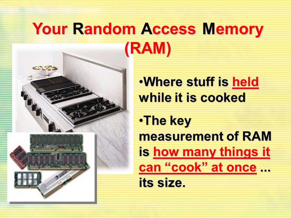 Where stuff is held while it is cookedWhere stuff is held while it is cooked The key measurement of RAM is how many things it can cook at once... its