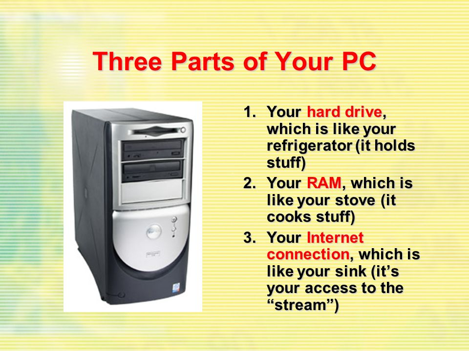 Three Parts of Your PC 1.Your hard drive, which is like your refrigerator (it holds stuff) 2.Your RAM, which is like your stove (it cooks stuff) 3.You