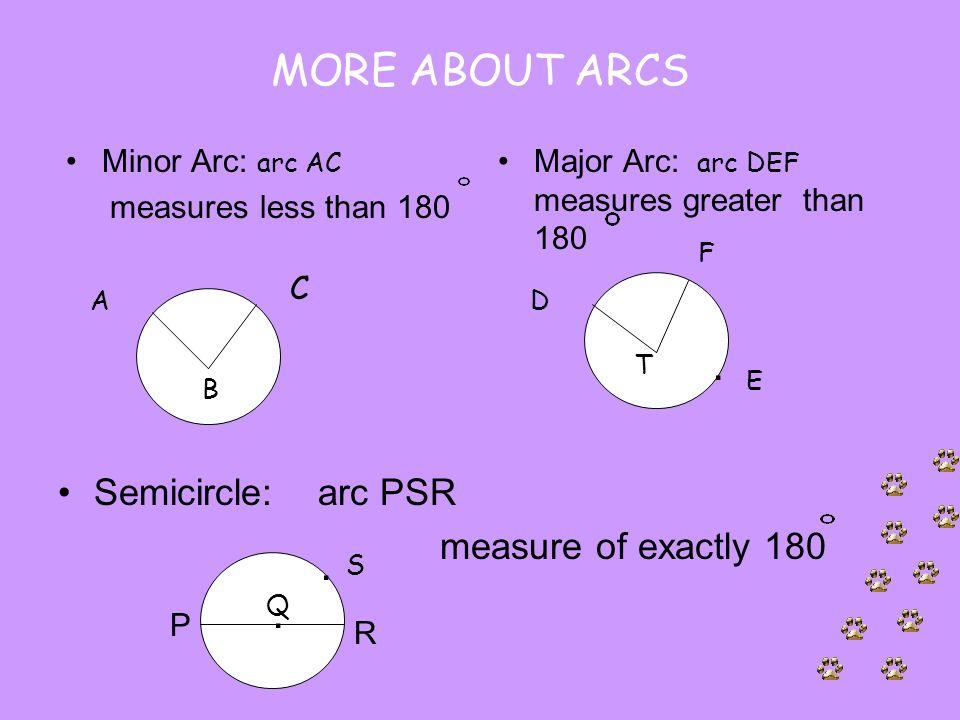 ADJACENT ARCS Adjacent arcs share a common endpoint m arc AD + m arc DP equals m arc AP G A D P