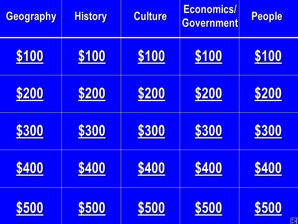 GeographyHistoryCulture Economics/ Government People $100 $300 $200 $400 $500