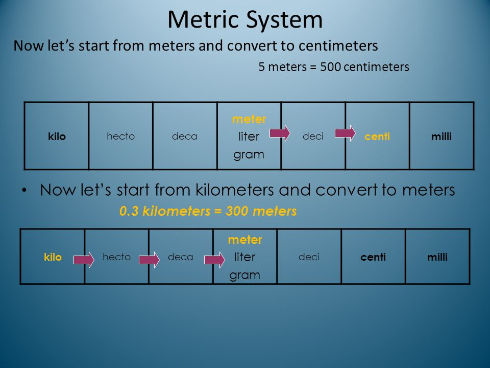 Metric System Now lets start from meters and convert to centimeters 5 meters = 500 centimeters kilo hectodeca meter liter gram deci centimilli kilo he