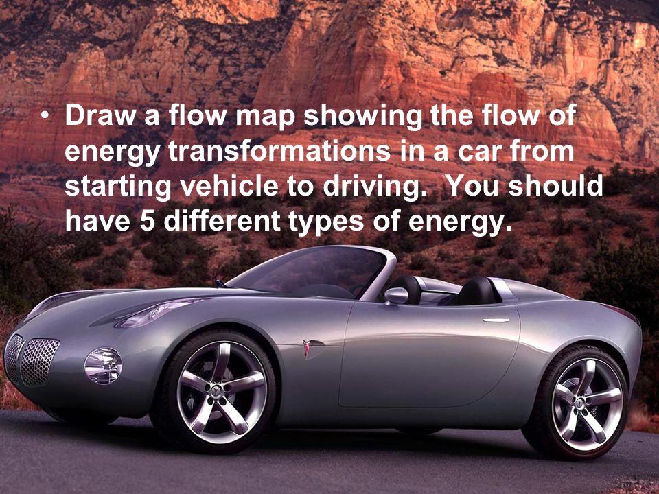 What type of energy is shown below? Thermal Energy