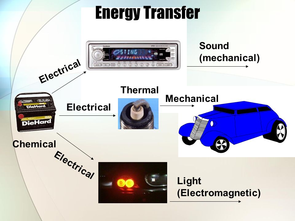 Draw a flow map showing the flow of energy transformations in a car from starting vehicle to driving. You should have 5 different types of energy.