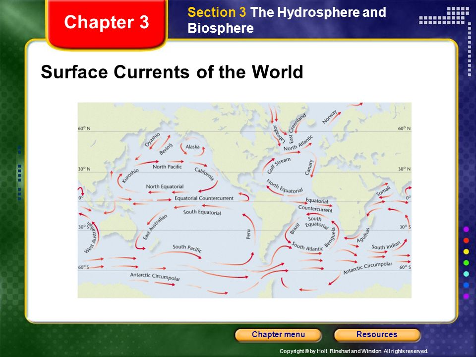 Copyright © by Holt, Rinehart and Winston. All rights reserved. ResourcesChapter menu Bellringer Chapter 3 Section 3 The Hydrosphere and Biosphere