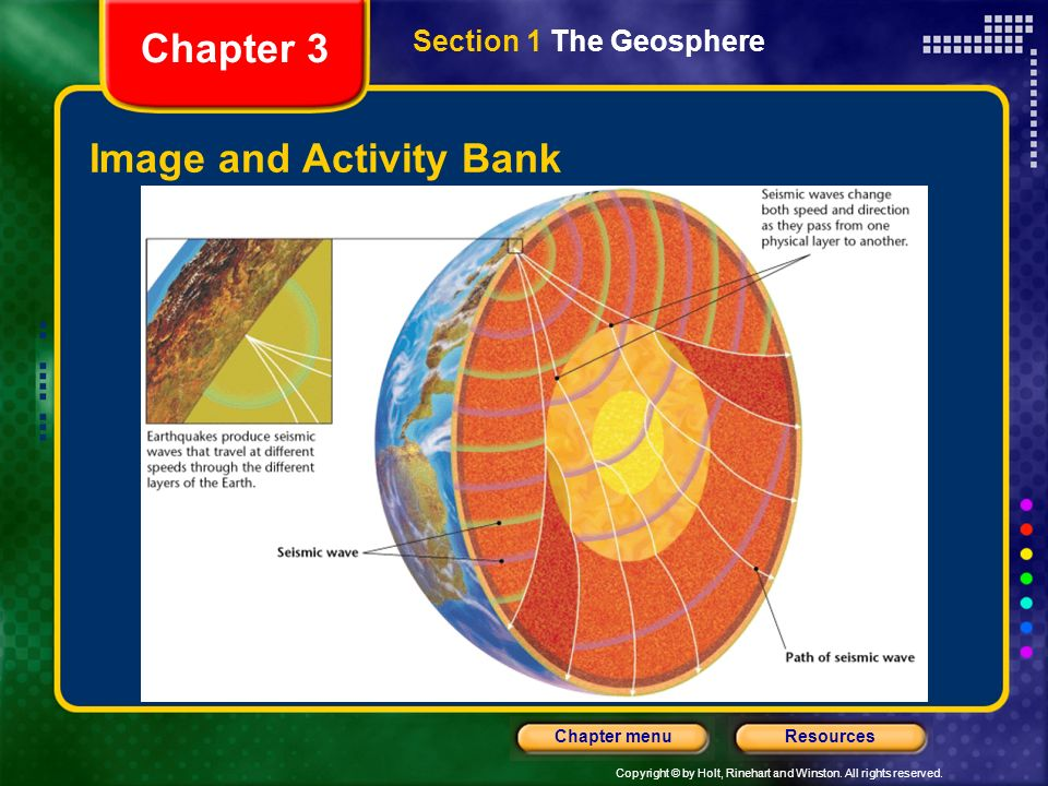 Copyright © by Holt, Rinehart and Winston. All rights reserved. ResourcesChapter menu Image and Activity Bank Section 1 The Geosphere Chapter 3