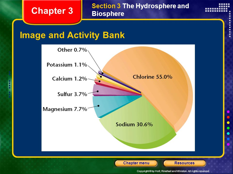 Copyright © by Holt, Rinehart and Winston. All rights reserved. ResourcesChapter menu Image and Activity Bank Chapter 3 Section 3 The Hydrosphere and