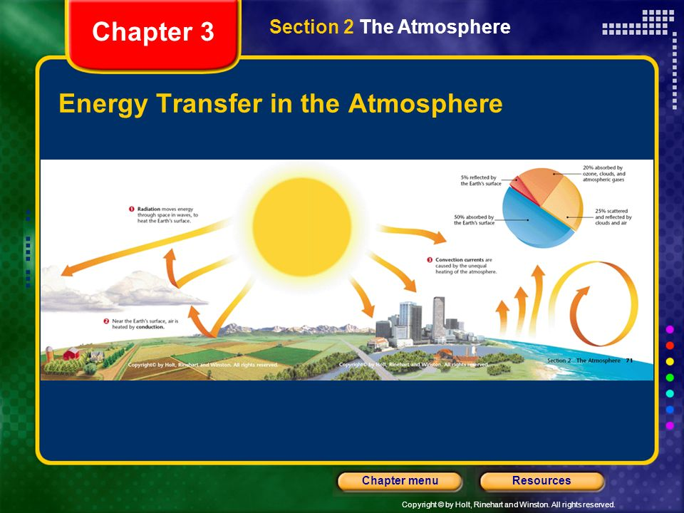 Copyright © by Holt, Rinehart and Winston. All rights reserved. ResourcesChapter menu Energy Transfer in the Atmosphere Radiation is the energy that i