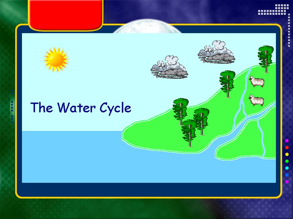 Copyright © by Holt, Rinehart and Winston. All rights reserved. ResourcesChapter menu The Hydrosphere The hydrosphere includes all of the water on or