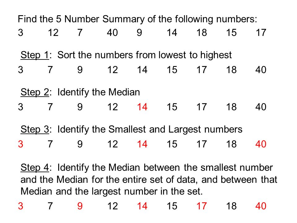 Find the 5 Number Summary of the following numbers: 312740914181517 Step 1: Sort the numbers from lowest to highest 379121415171840 Step 2: Identify the Median 379121415171840 Step 3: Identify the Smallest and Largest numbers 379121415171840 Step 4: Identify the Median between the smallest number and the Median for the entire set of data, and between that Median and the largest number in the set.