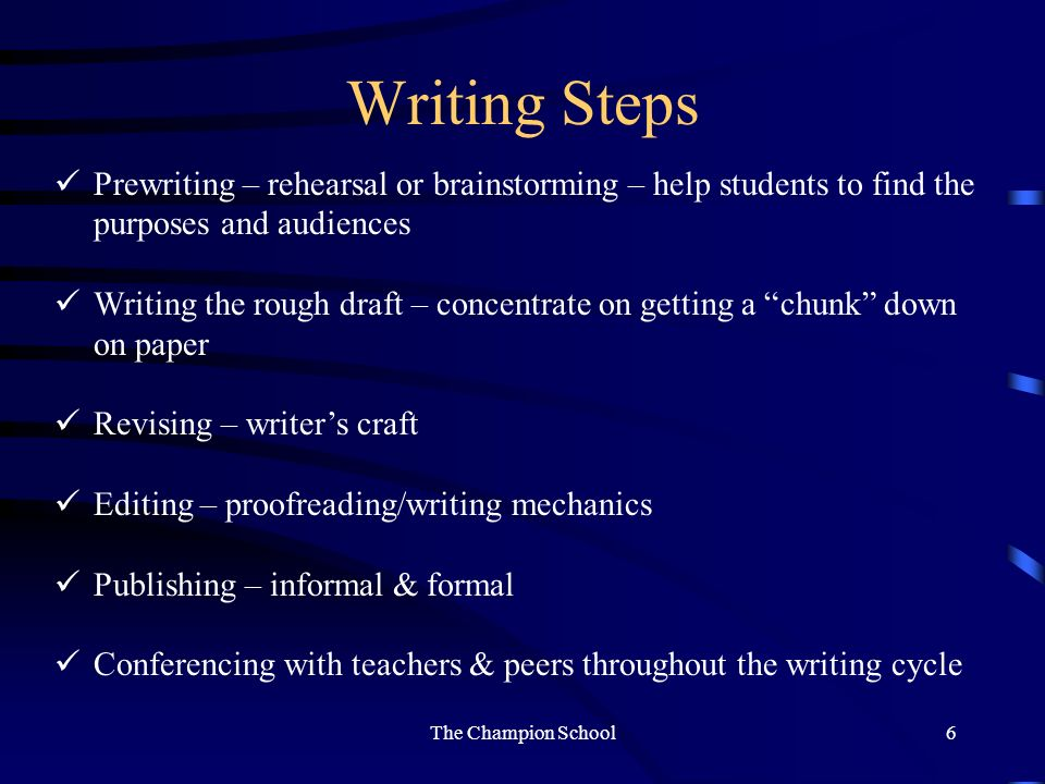 The Writing Process Prewriting: Choosing and collecting to make a plan Writing: first draft Revising: Clear up wanderings Editing: spelling, grammar, punctuation Publishing: Putting your writing out there for others to see, hear, read, enjoy Collecting: Keep a portfolio of your writing projects The Champion School5