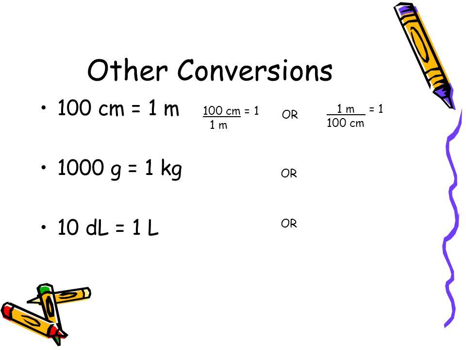 Practice Convert 12 moles H to grams H.